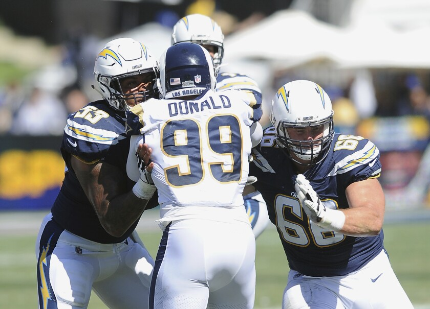 Chargers center Mike Pouncey (53) and guard Dan Feeney (66) block Rams defensive tackle Aaron Donald (99) in 2018 game.