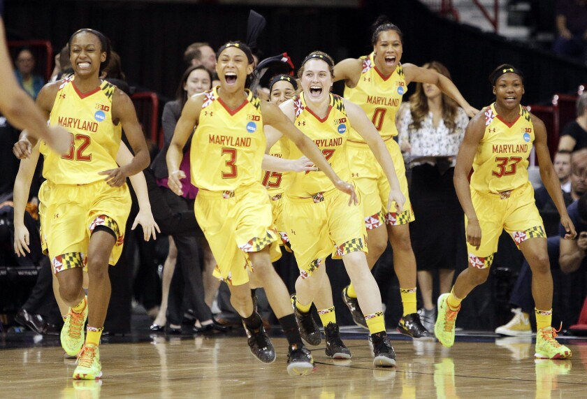 Maryland women's basketball