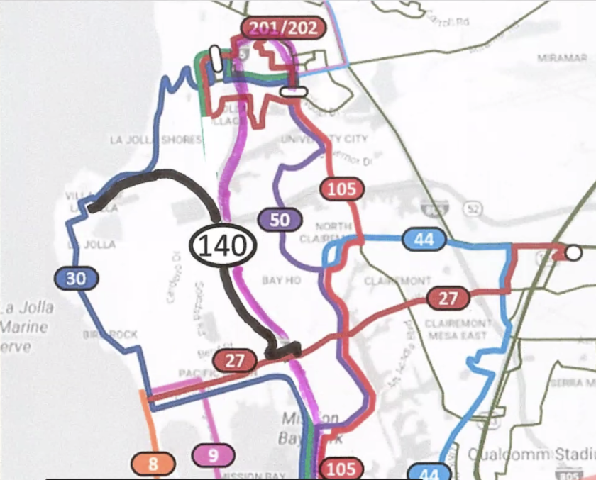 MTS' proposed bus Route 140 would offer faster service between La Jolla and the Balboa Avenue trolley station.