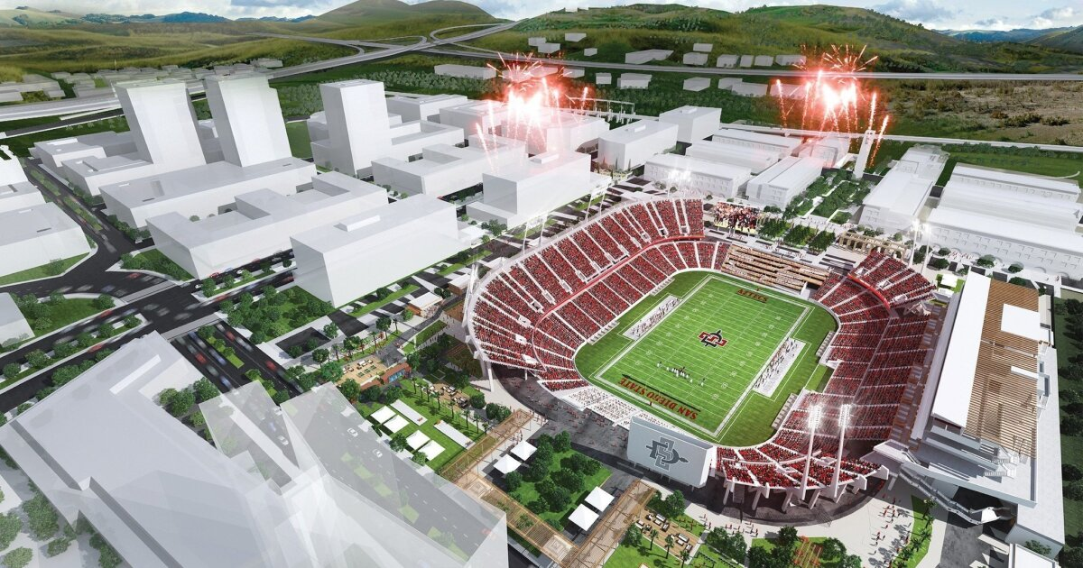 Readers React: What is holding up the SDSU West deal?