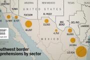 2016 border apprehensions