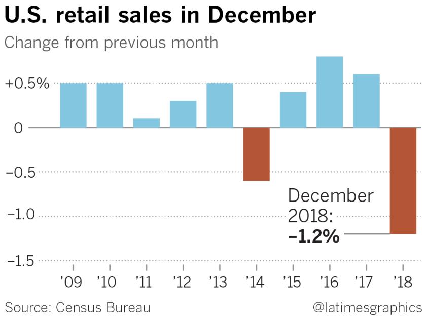la-fi-g-retail-sales-20190214
