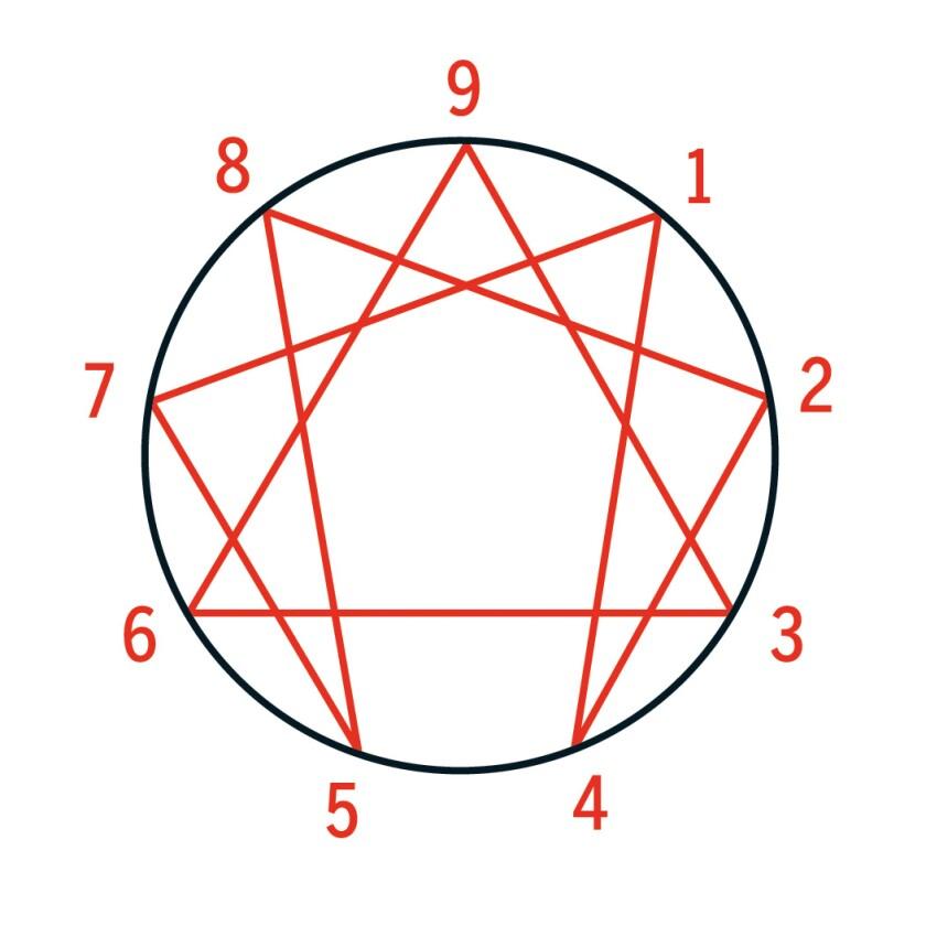 9 types [ ONE.2 ]