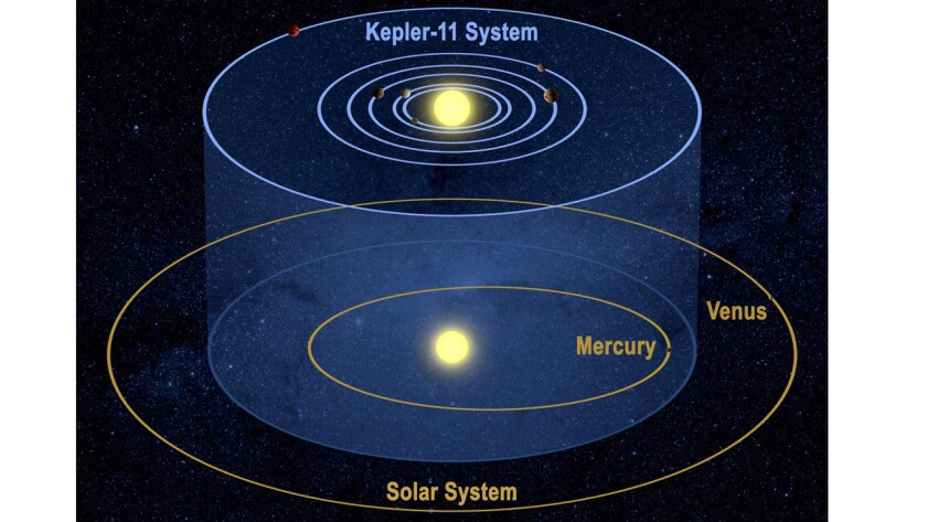 Compared to other planetary systems, like Kepler-11, our inner solar system is pretty empty. Now astrophysicists makes the case that Jupiter is to blame.