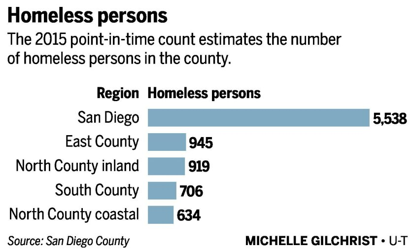 Homeless_count_052415-03
