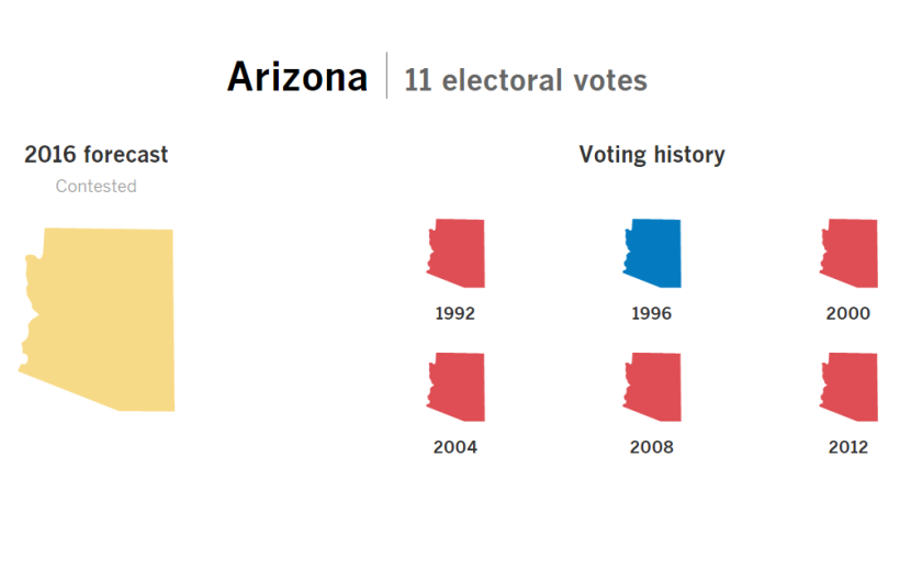 la-arizona-presidential-votes-20161105