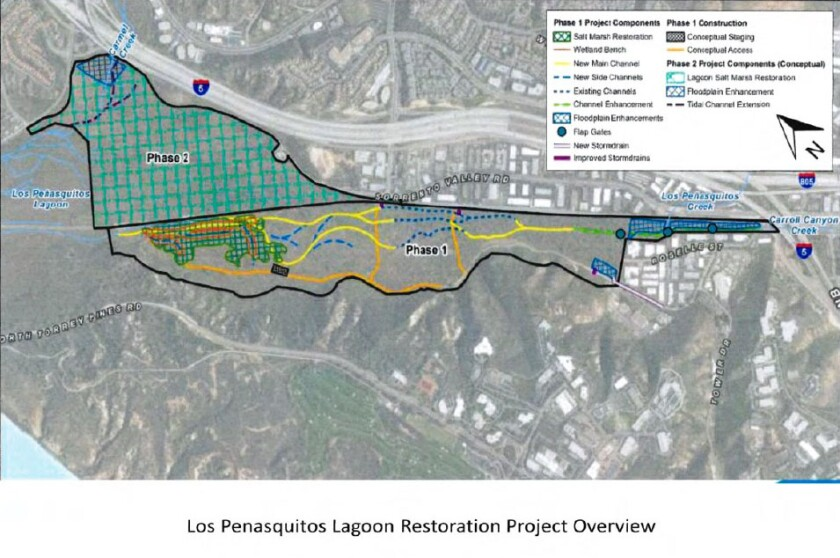 A project overview for the lagoon restoration.