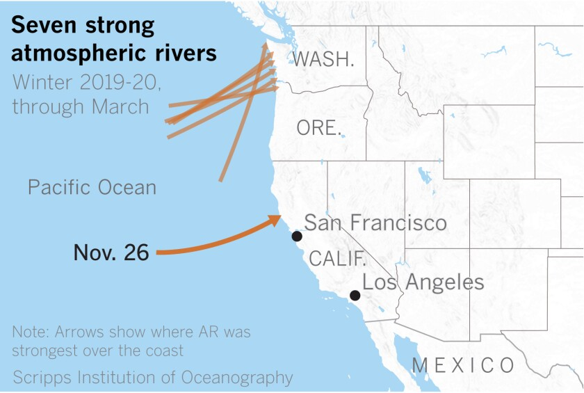 Atmospheric river storms on the West Coast