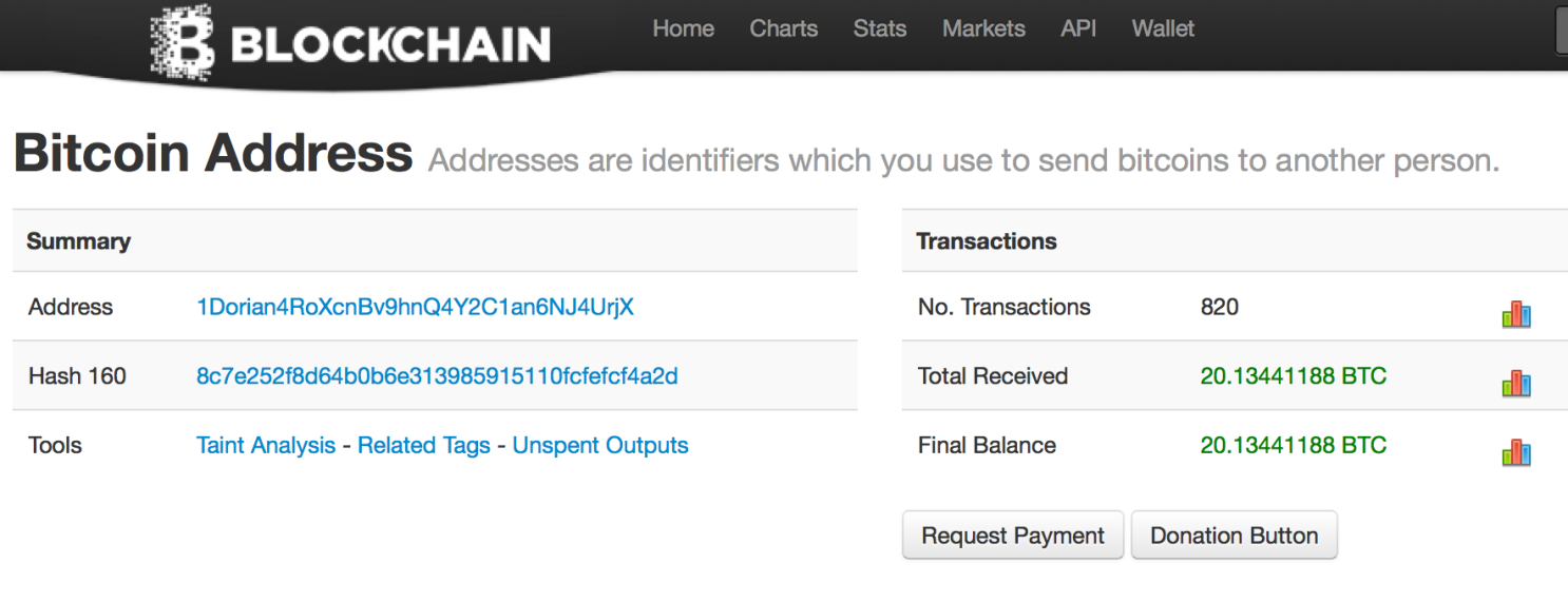 satoshi bitcoin adresas