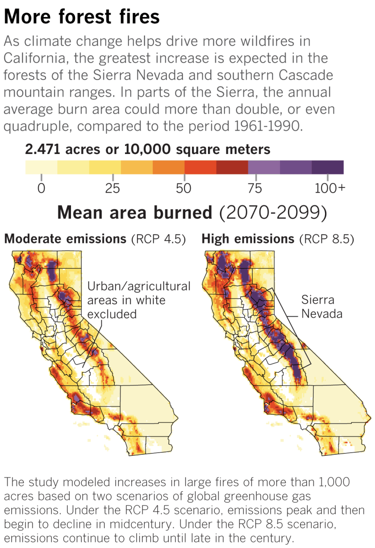 la-me-california-climate-change-assessment-20180827