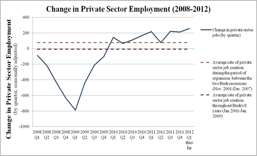 See if you can spot the point where the stimulus began.