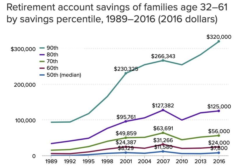 savings %ile.jpg