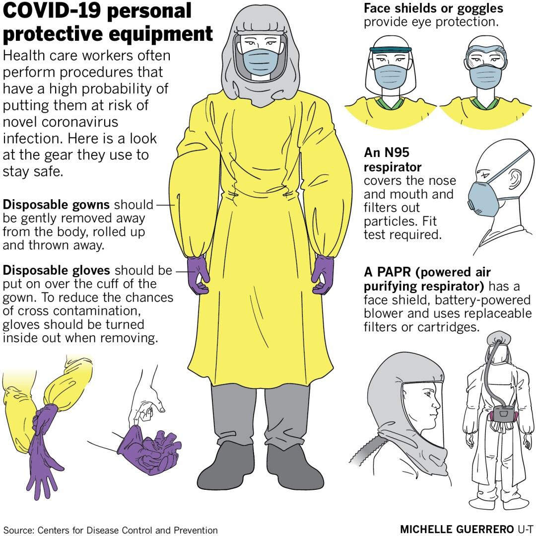 529853-w2-COVID-19-ICU-dressing-procedure-CMYK.jpg