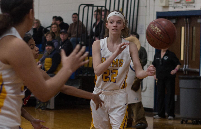 Rockville Girls Basketball