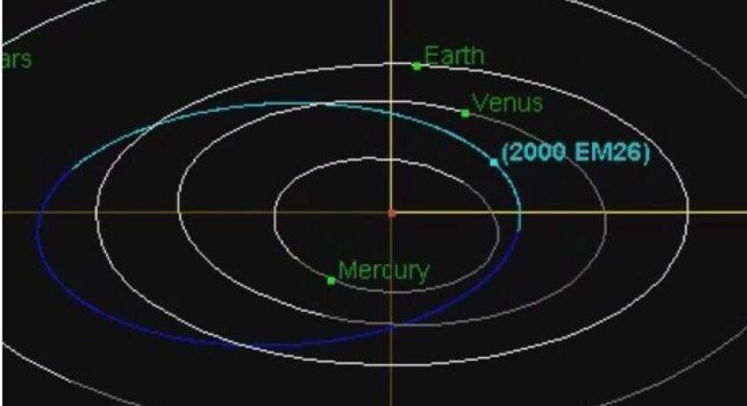 Asteroid 2000 EM26 orbit