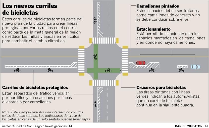 sd-me-g-bike-lanes-espanol-01.jpg