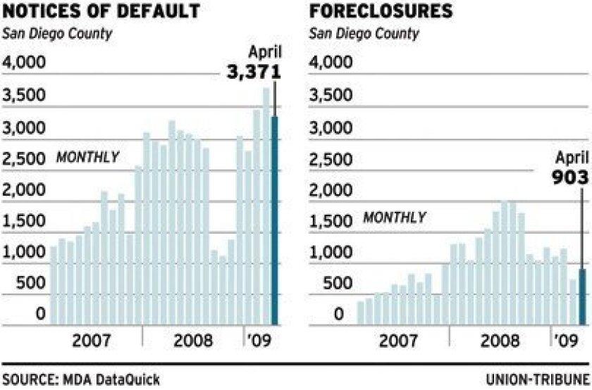 090522foreclosures