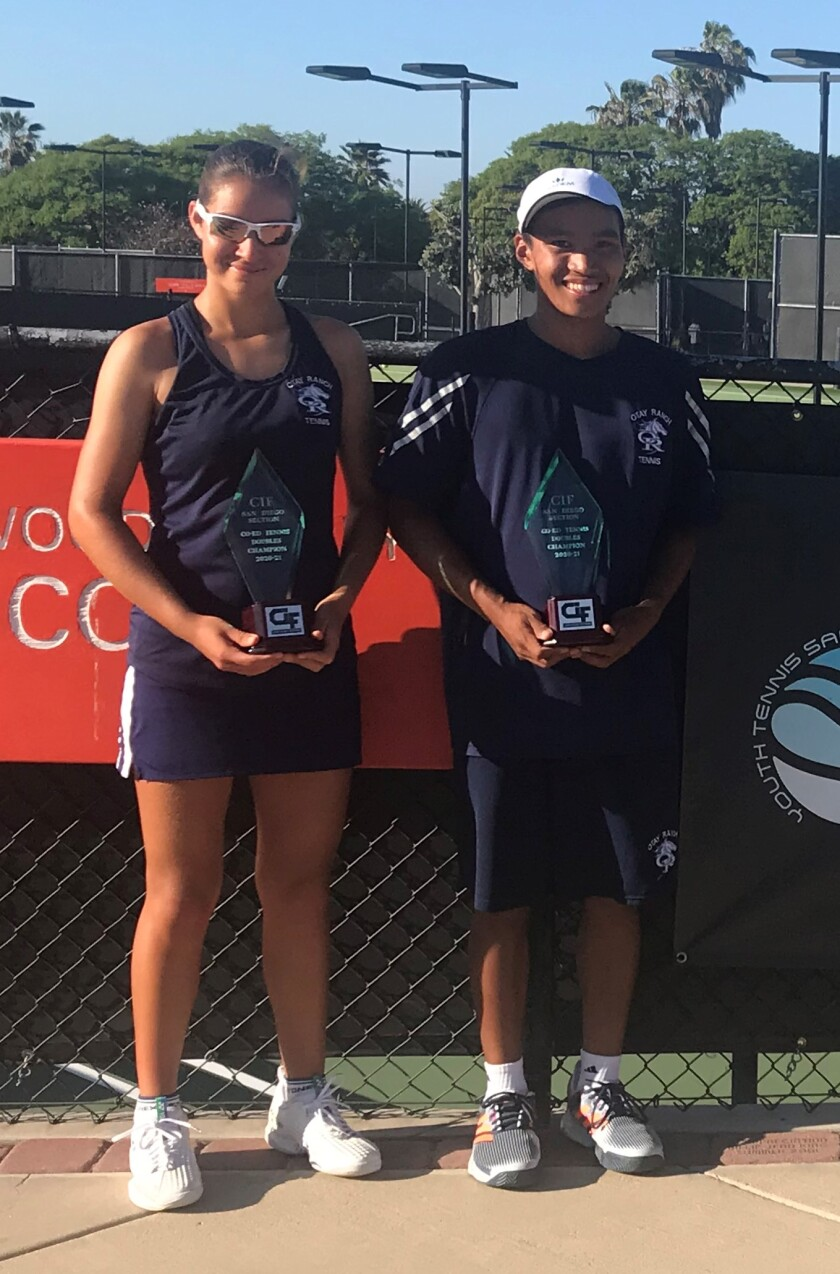 The champs: Emely Valencia and M.J. Abarca
