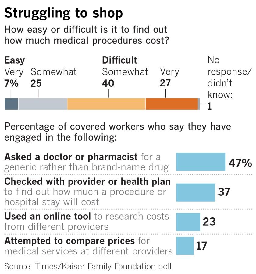 466709-1-w2-la-na-pol-health-insurance-patients-shopping.jpg