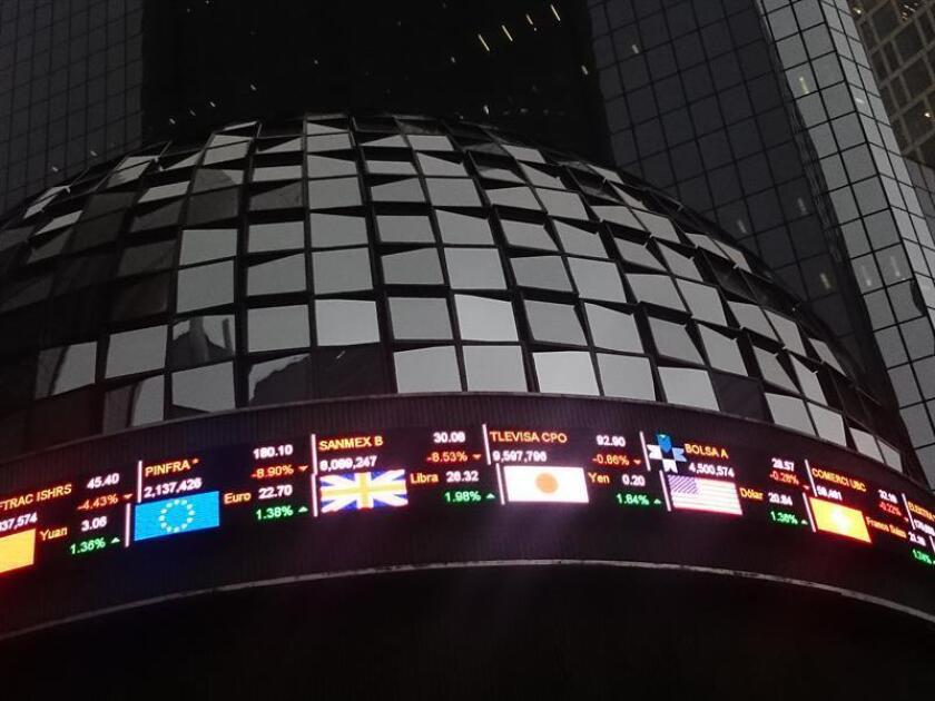 La bolsa de México gana 0,56 % y cierra en 47.318,52 puntos