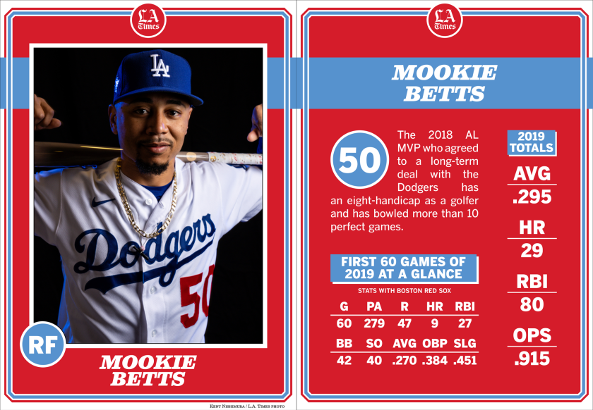 Dodgers right fielder Mookie Betts.