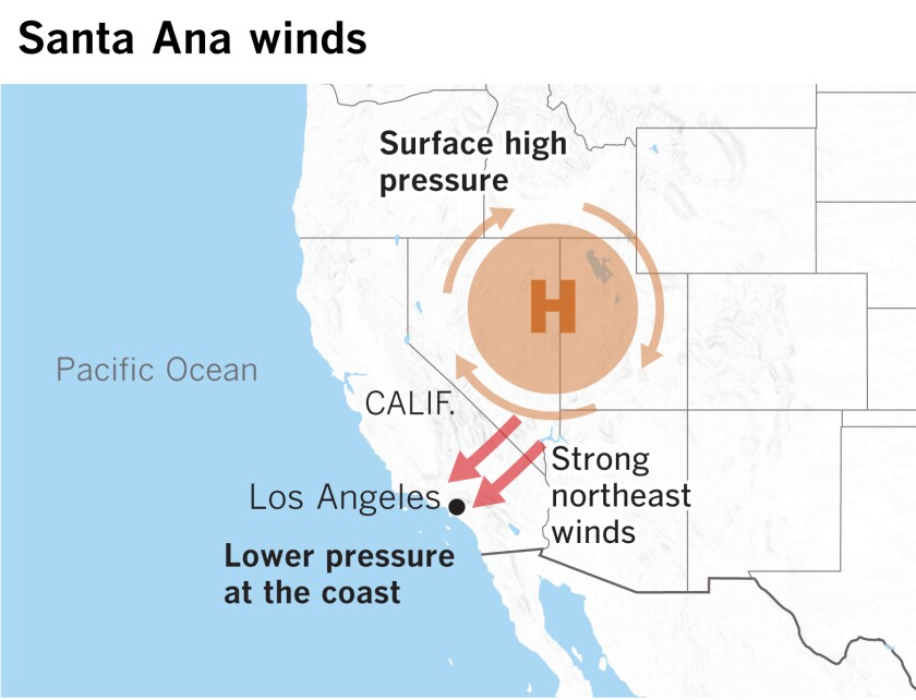 This is the typical setup for Santa Ana winds.