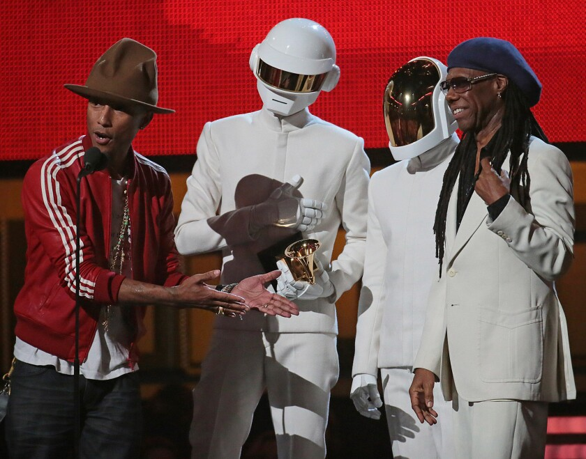 Grammy Awards ratings