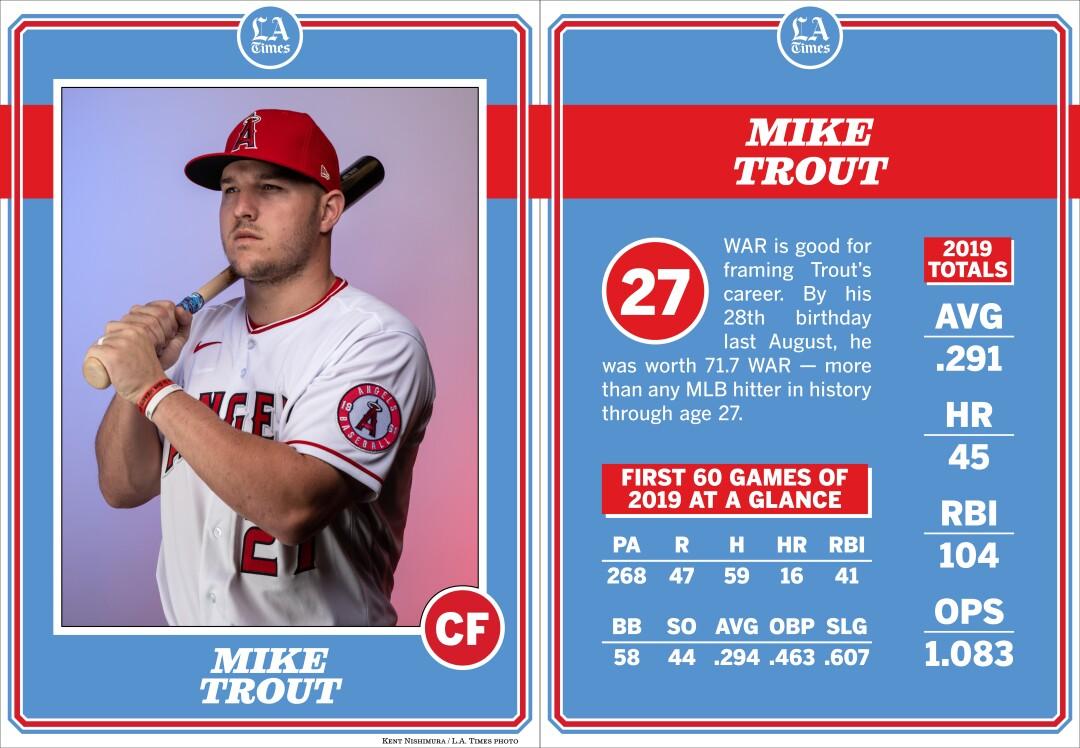 Angels center fielder Mike Trout.