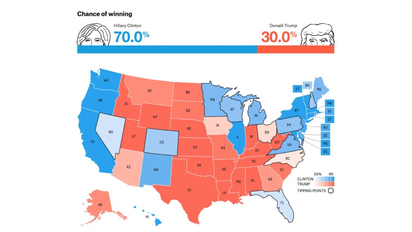 The polls-plus electoral forecast and map from fivethirtyeight.com as of midday Tuesday. The numbers look solid, but what do they really mean?