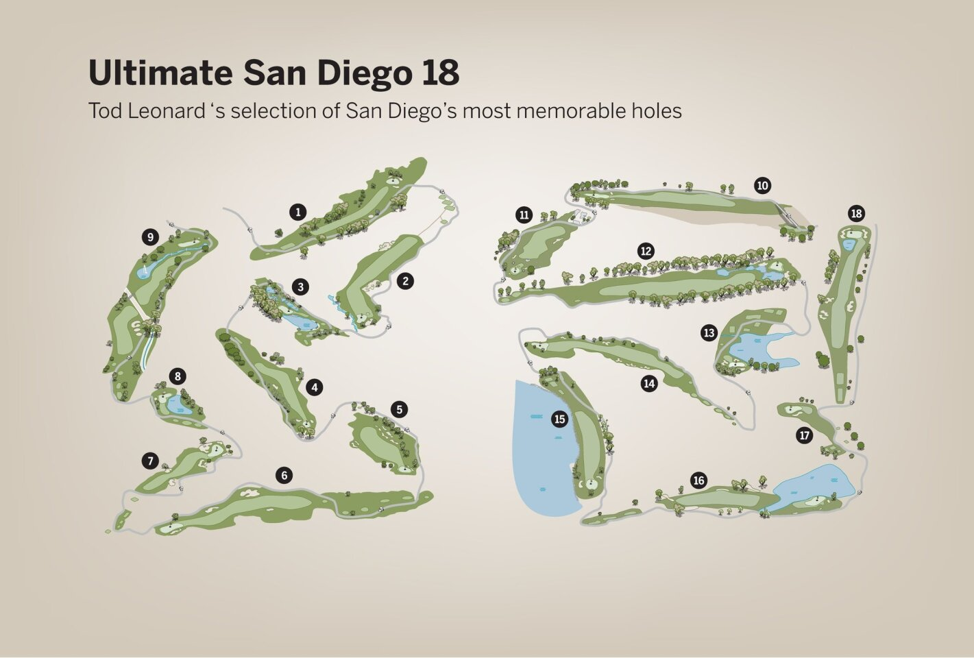 San Diego's ultimate golf course