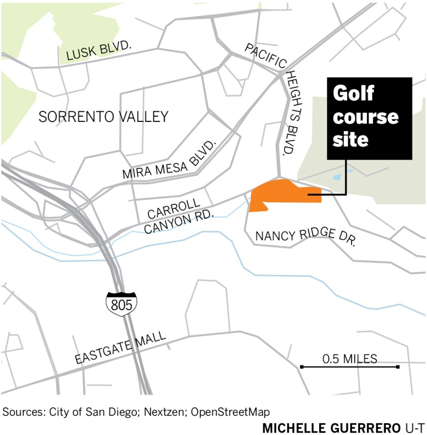 Site for proposed golf course