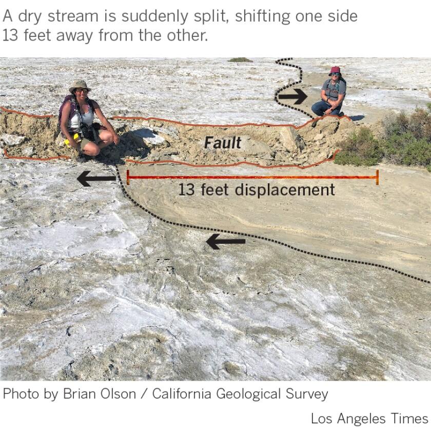 la-me-ridgecrest-earthquake-images-broken-ground-stream-01.jpg