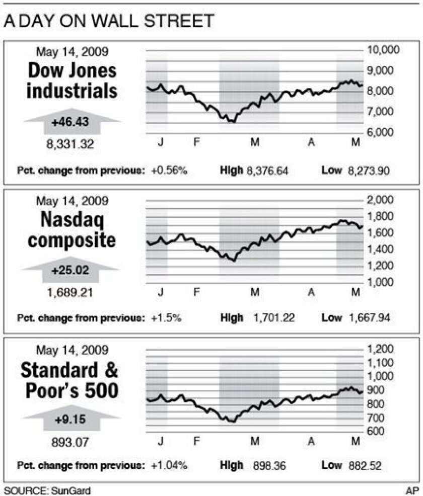 Market charts show Dow, S&P 500 and Nasdaq;