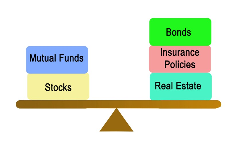 Many financial pros advise rebalancing your portfolio once a year.
