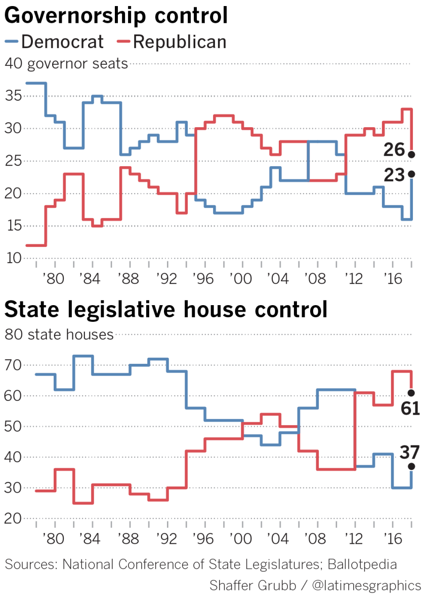 Election 2018: Democrats seize control of the House