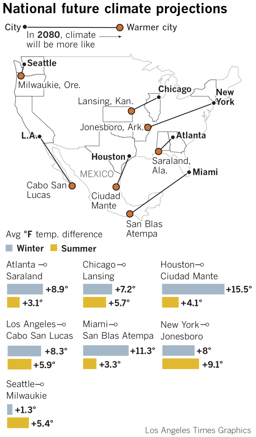 la-sci-sn-g-cities-future-climates-us-20190212