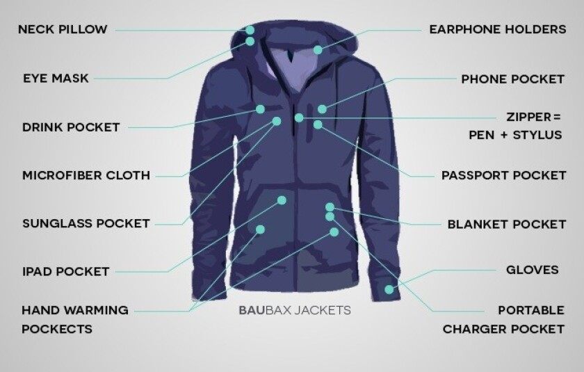 The features on the BauBax travel jacket were designed with travelers in mind.