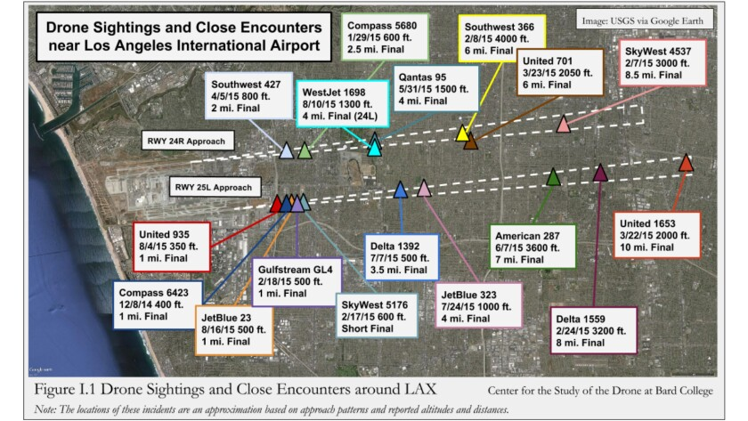 Sightings and close encounters based on FAA data from late 2014 to mid-2015 involving aircraft landing at LAX and drones, which in almost every case were being operated illegally.