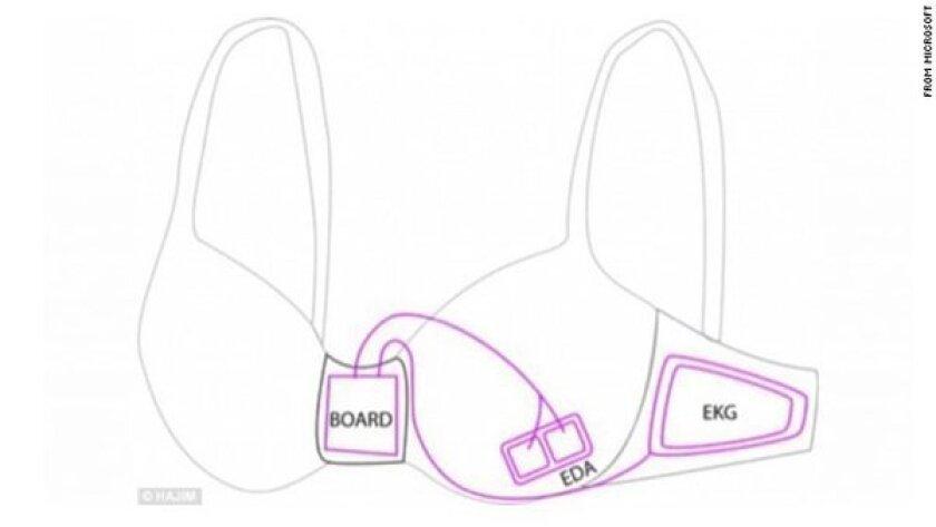 """Microsoft's """"smart bra"""" helps monitor the wearer's mood."""
