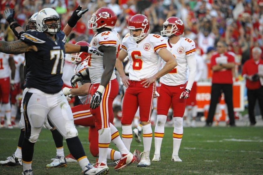 Kansas City Chiefs kicker Ryan Succop (6) looks down after missing a field goal kick in the last minute of regulation time against the San Diego Chargers during the second half in an NFL football game, Sunday, Dec. 29, 2013, in San Diego. The Chargers won 27-24 in overtime. (AP Photo/Denis Poroy)