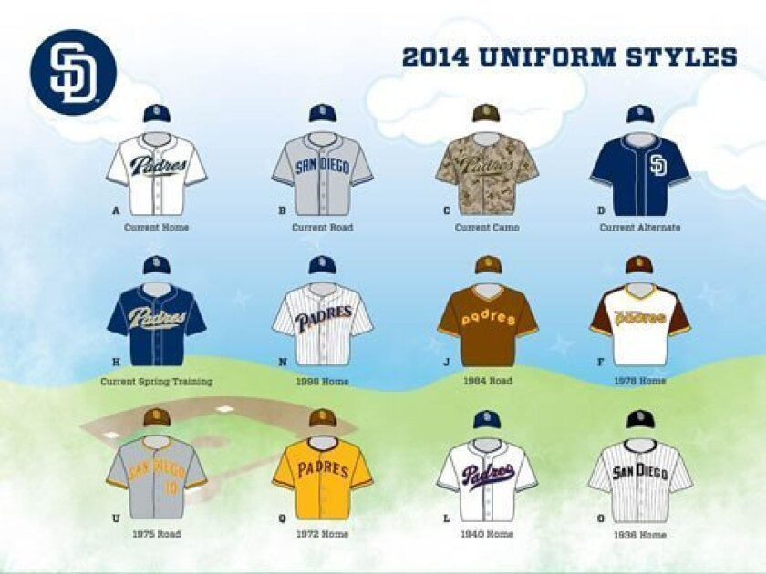 San Diego Padres sponsors the uniforms for La Jolla Youth Baseball and every player in the league — from Shetland through Pony — will wear authentic Padres jerseys and caps representing various eras throughout Padres team history.  Courtesy Photo