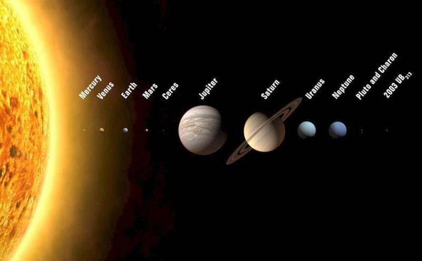 Imagen facilitada por la Unión Astronómica Internacional (IAU) muestra la nueva clasificación de planetas y planetoides. EFE/Archivo