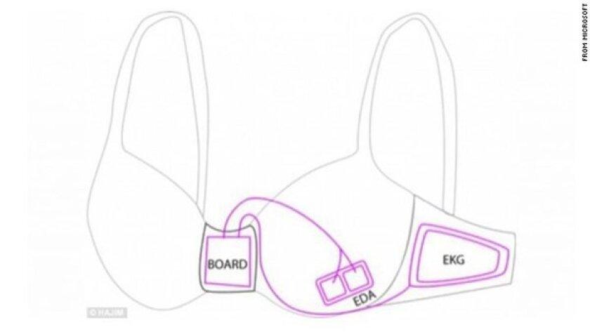Microsoft smart bra