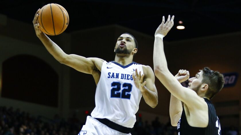 """""""It's winning in March,"""" Isaiah Wright said of the Toreros' two CIT victories. """"Not a lot of teams can say they have won in March. It is a building block for us for next year."""""""