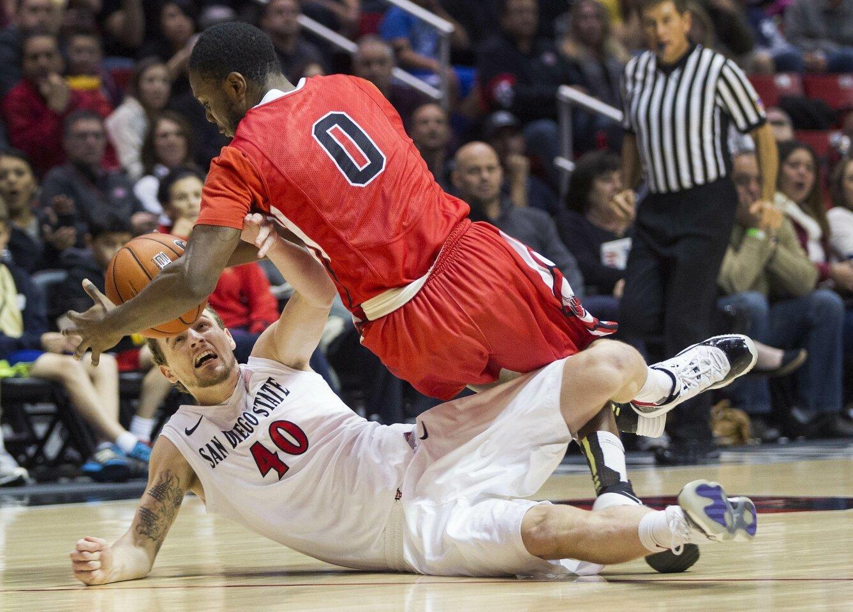 SDSU vs. Ball State 12/20/2014