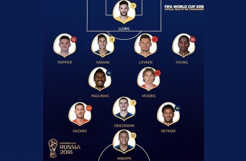 FIFA presenta el XI ideal del Mundial Rusia 2018
