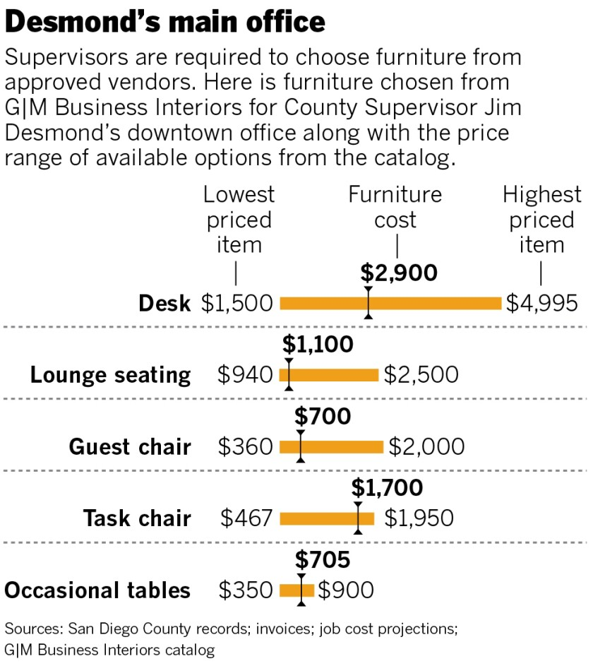 office-furniture-compared.jpg