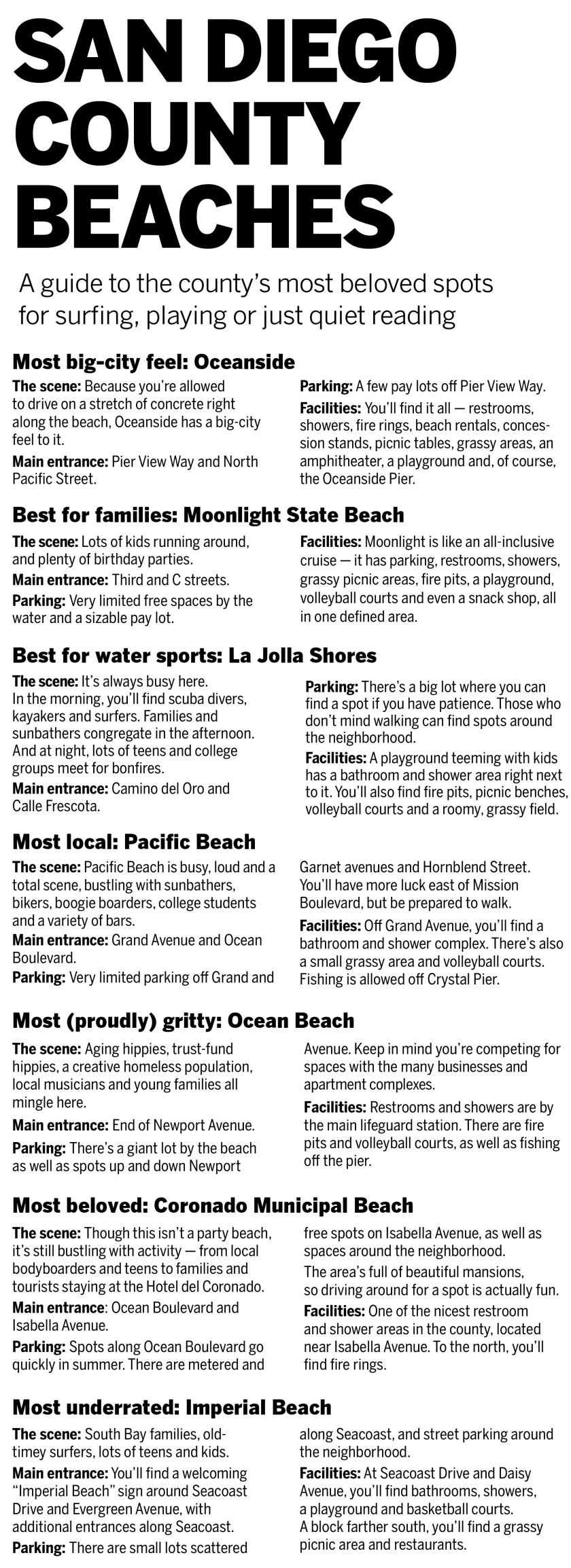 Dig-almanac19-beaches-map_TYPE.jpg