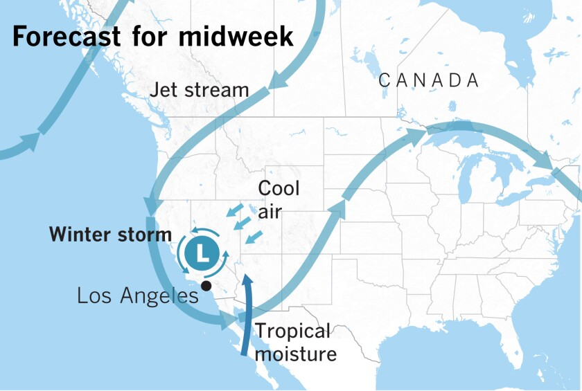 First storm of the season expected to bring widespread precipitation to Southern California this week