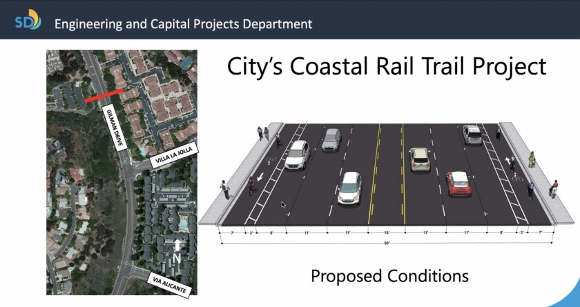 The Coastal Rail Trail project would change bike lanes on a stretch of Gilman Drive in La Jolla to protected bikeways.